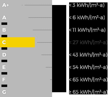 Classe Energetica Nazionale C